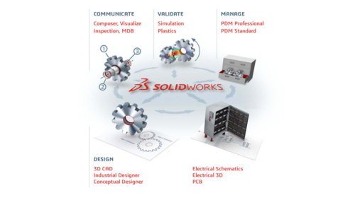 France's Solidworks touts new 3-D platform for Thai 4.0 programme