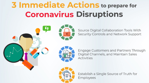 Gartner Says CIOs Should Focus on Three Immediate Actions to Prepare for Coronavirus Disruptions