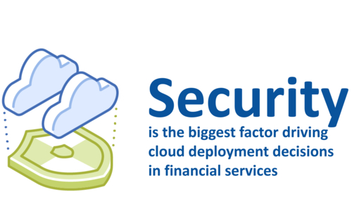 With Security and Flexibility Top of Mind, Financial Companies Embrace Hybrid Cloud