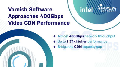 Varnish Software approaches 400Gbps video CDN performance
